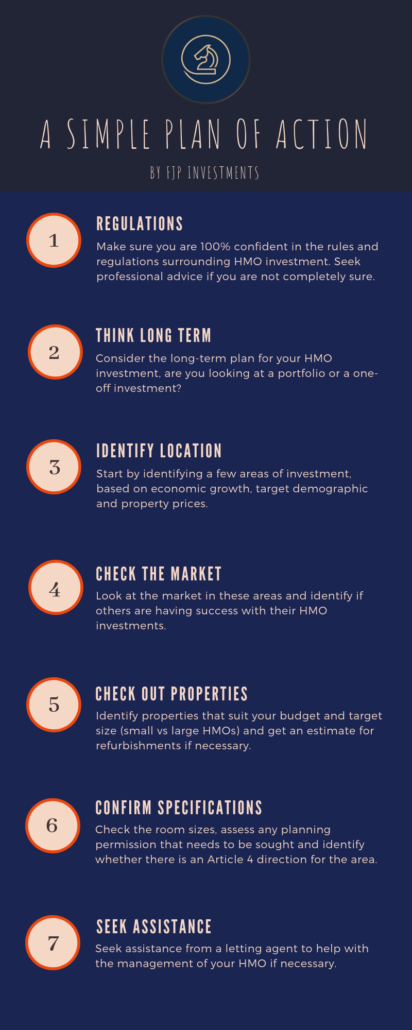 HMO Property Investment infographic